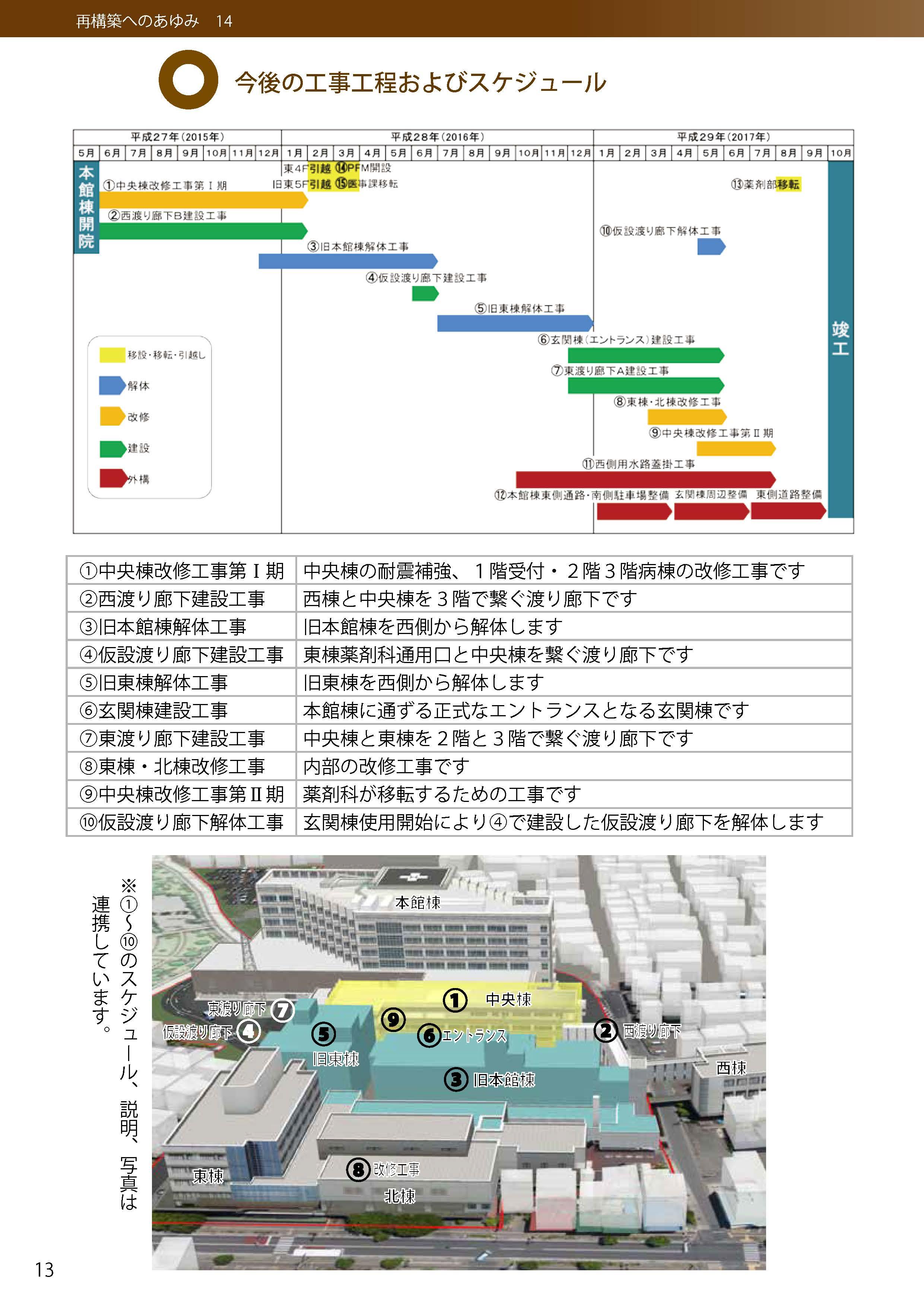 再構築のあゆみ14_ページ_2