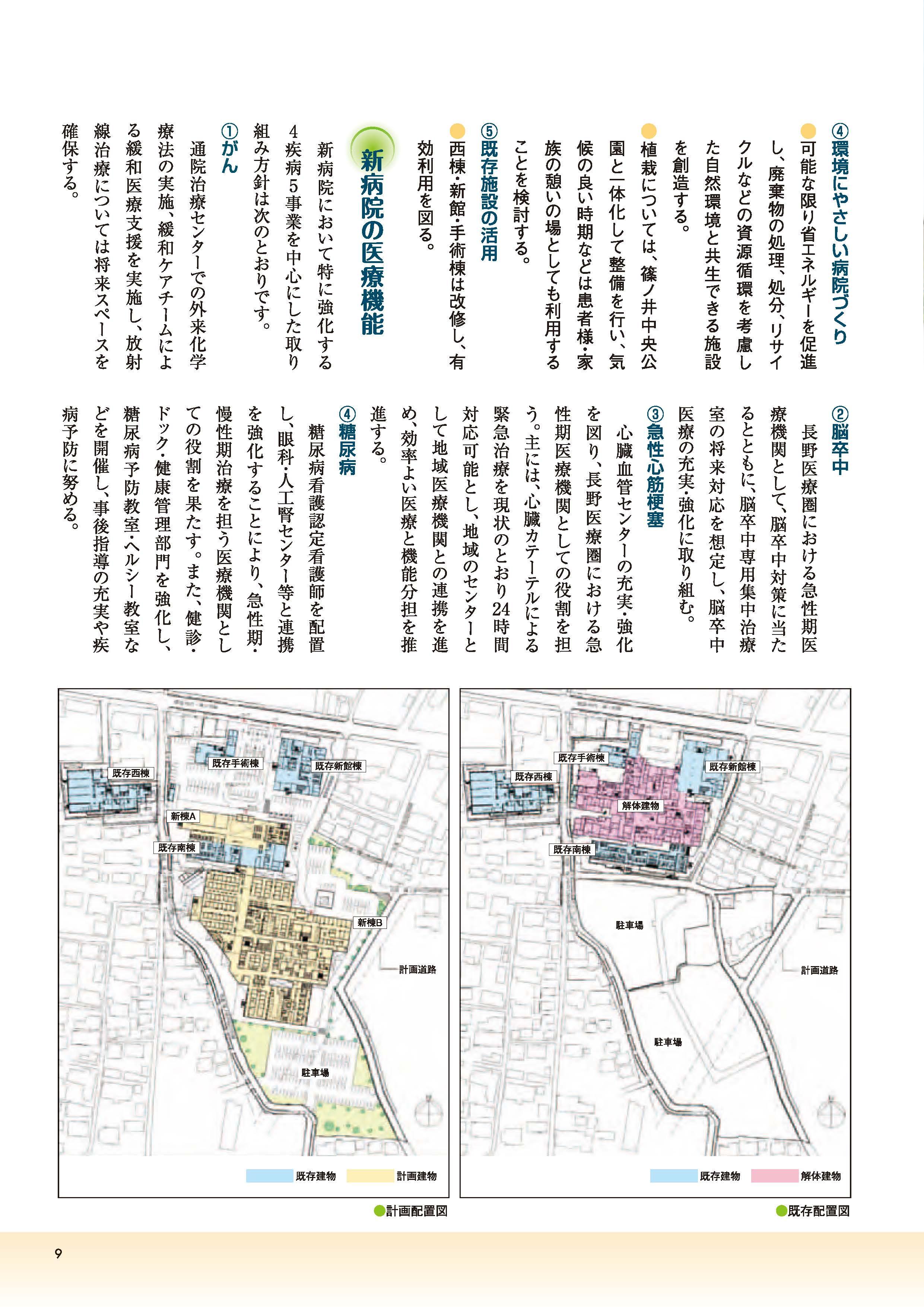 再構築計画について2_ページ_2