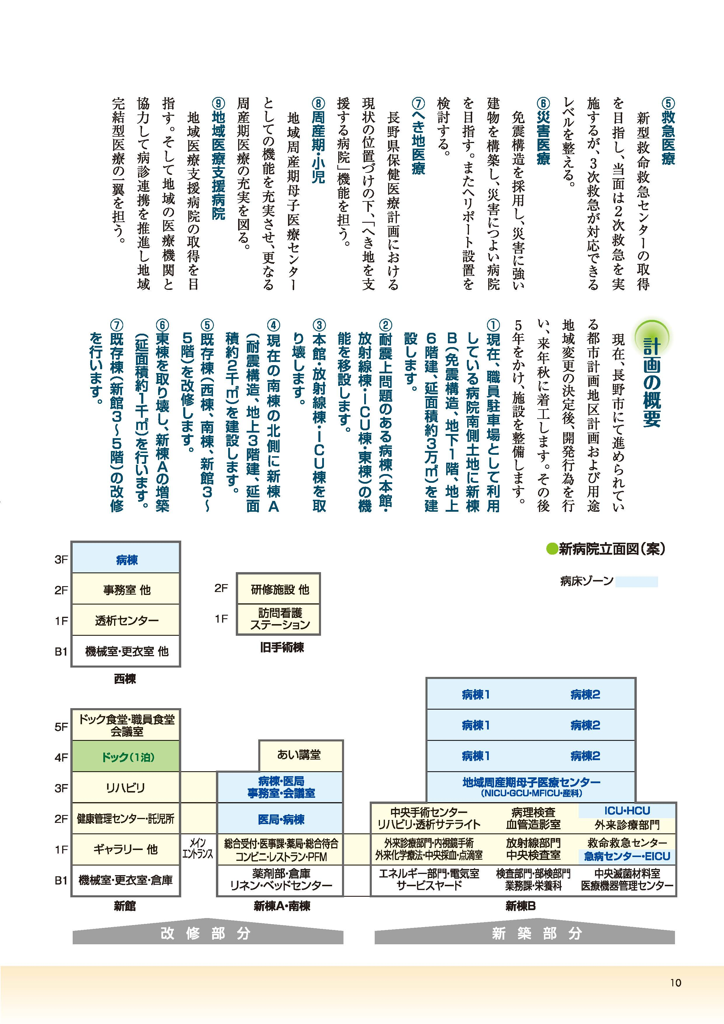 再構築計画について2_ページ_3